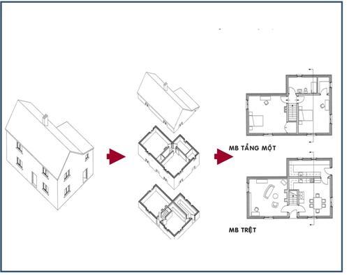 Hướng dẫn đọc bản vẽ thiết kế nhà và chọn đơn vị thiết kế phù hợp